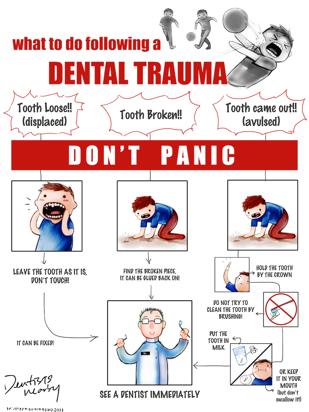 Dental trauma Tooth broken what to do Dentistsnearby
