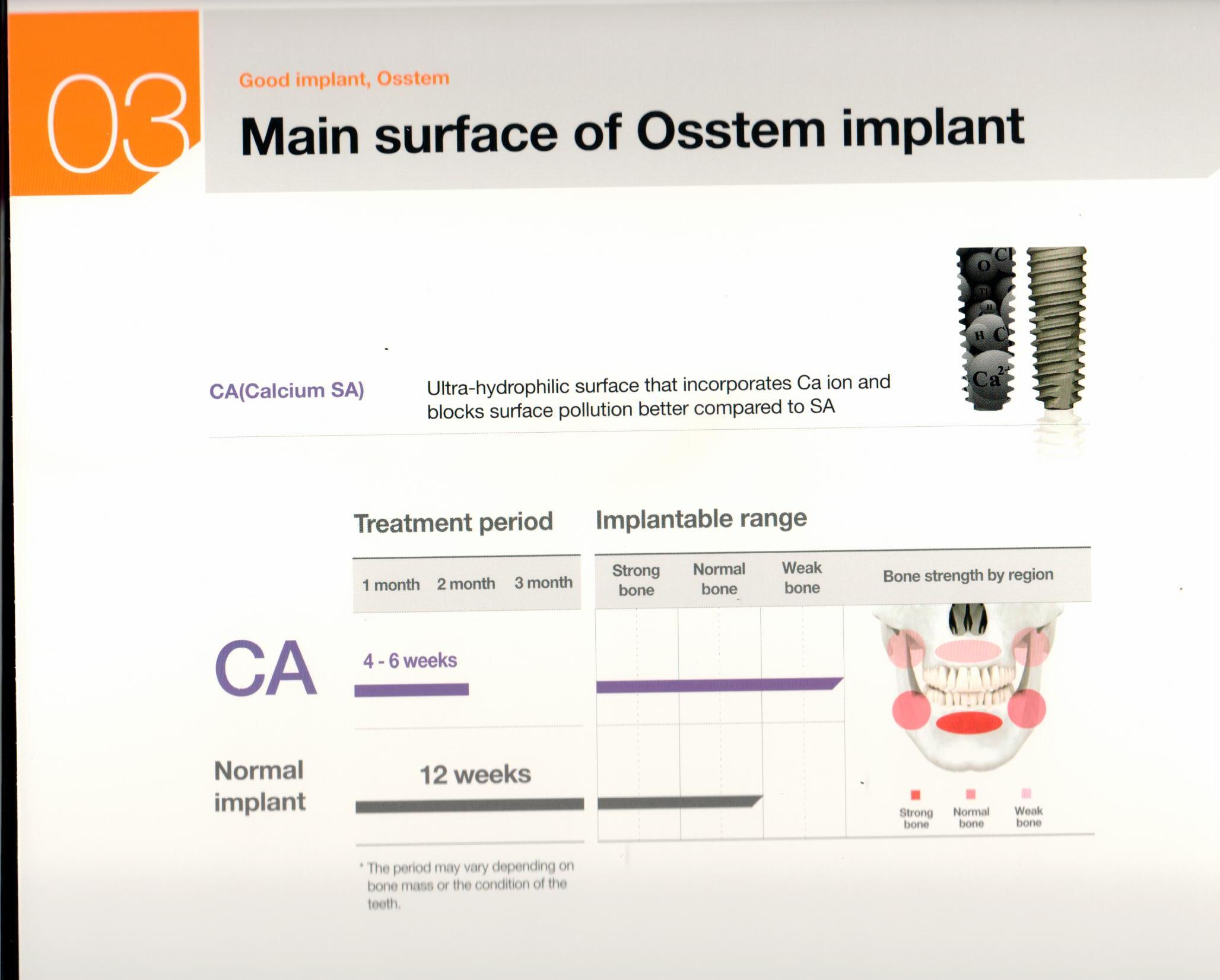 osstem-choosing-the-right-dental-implant-20